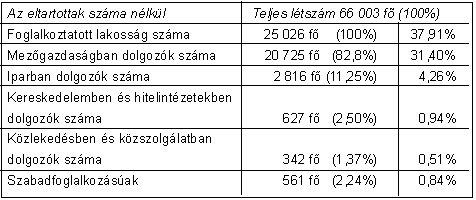 szemle_2001_2_sapos1