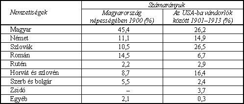 szemle_2001_2_sapos3