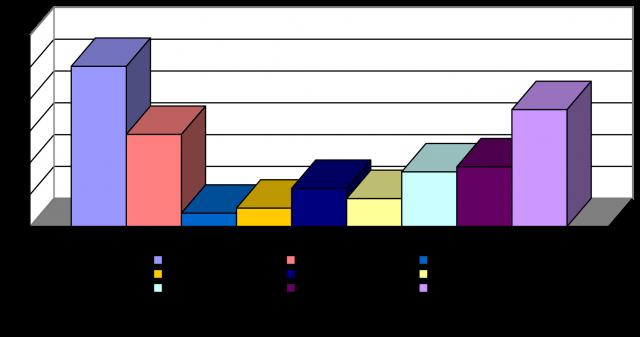 gab-graf-10