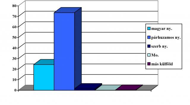 Microsoft Word - gab-graf-3.doc