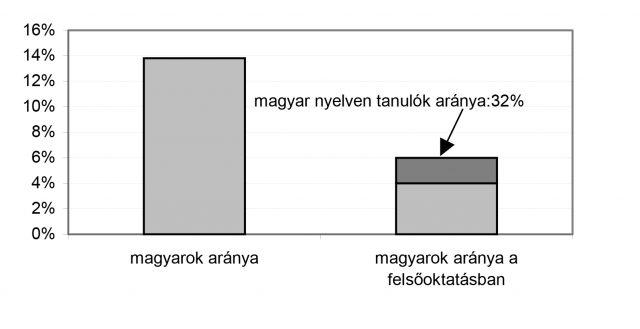 Microsoft Word - gab-graf-9.doc