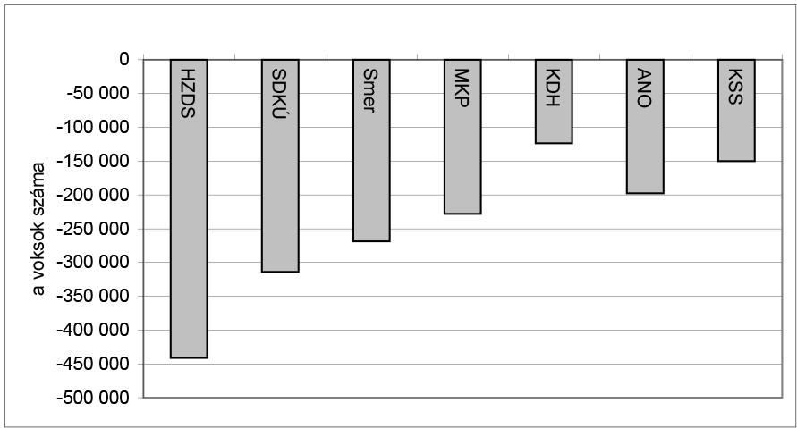 Microsoft Word - lelkes-graf2.doc