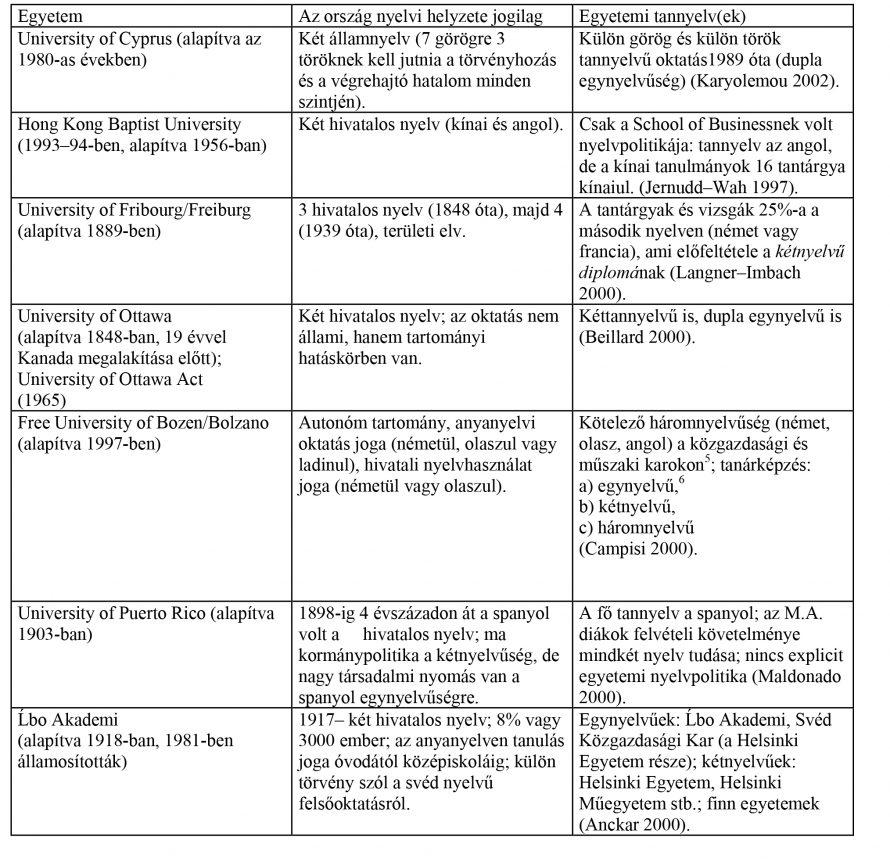 Microsoft Word - tablazat-kontra.doc