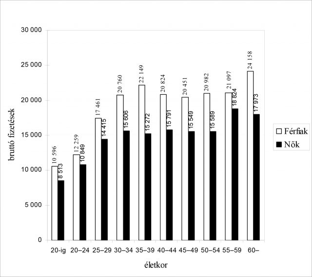 mikoczy-graf-1