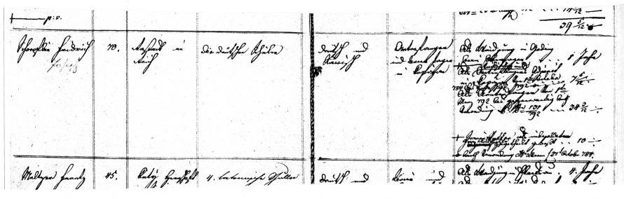 3. kép. Johan Fridrich Schöpflin 70 éves korában készült személyi és szolgálati táblázata a holicsi csász.-kir. uradalom levéltári hagyatékában. Innen tudható, hogy ez a Schöpflin-ivadék még Németországban, Rastadtban született. (Slovenský národný archív Bratislava: Holíč, krab. 10, záležitosti zamestnancov z roku 1825-28)