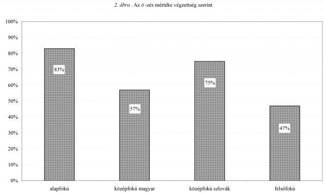 Kozík-táblázat.xls