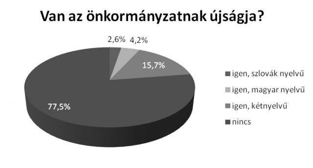 graf016