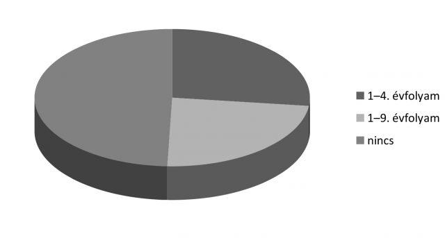 graf08